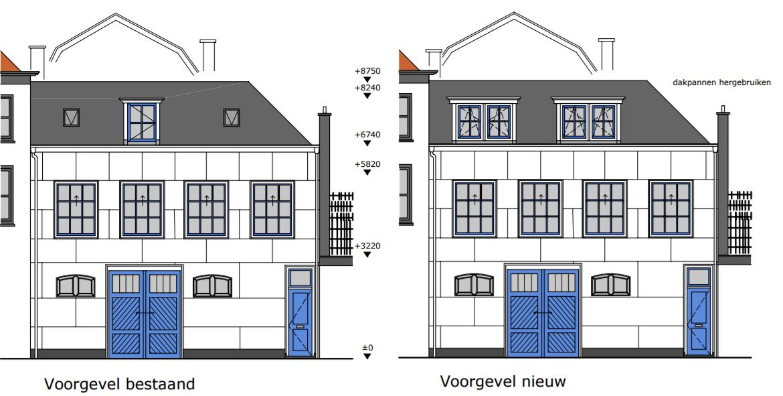 Bouwadvies Schiedam
